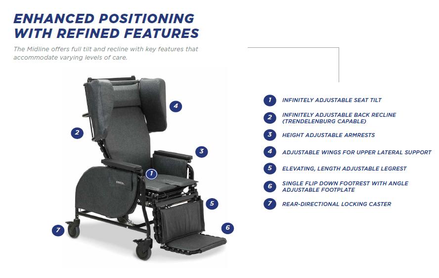 Strange Broda Midline Tilt Recliner Bellevue Healthcare Ncnpc Chair Design For Home Ncnpcorg